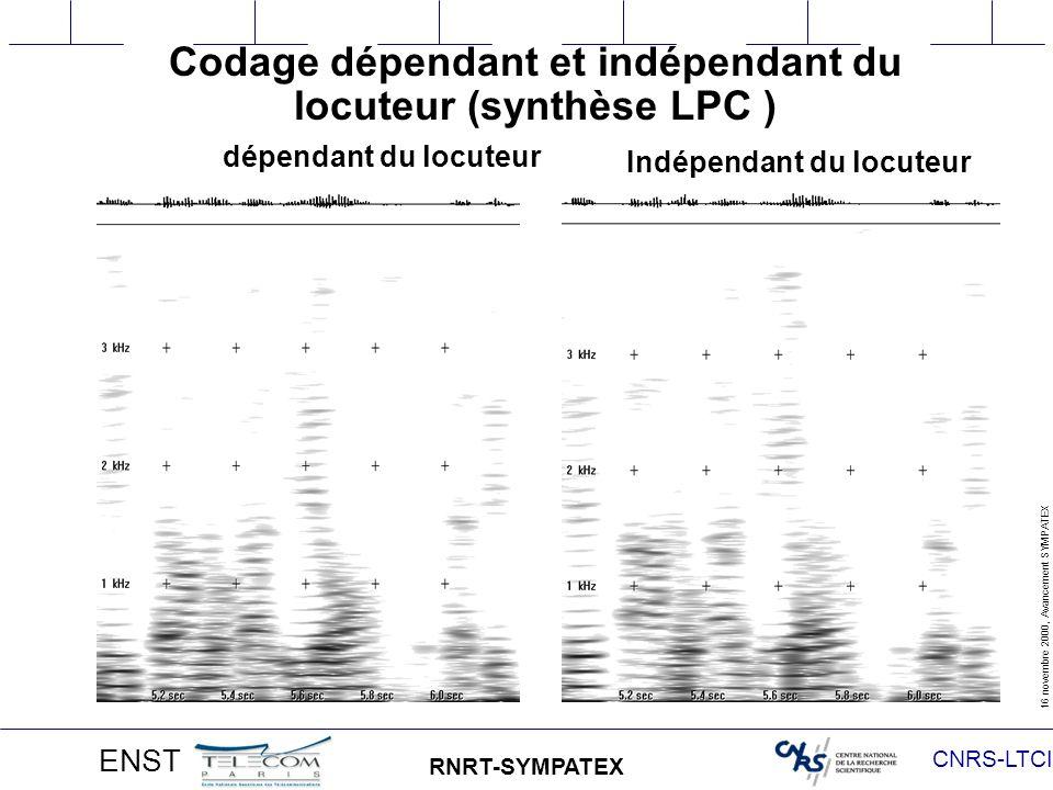 CNRS-LTCI 16 novembre 2000, Avancement SYMPATEX ENST RNRT-SYMPATEX Codage dépendant et indépendant du locuteur (synthèse LPC ) dépendant du locuteur Indépendant du locuteur