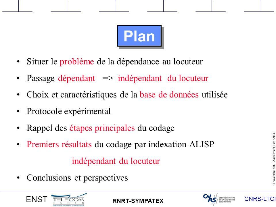 CNRS-LTCI 16 novembre 2000, Avancement SYMPATEX ENST RNRT-SYMPATEX Plan Situer le problème de la dépendance au locuteur Passage dépendant => indépendant du locuteur Choix et caractéristiques de la base de données utilisée Protocole expérimental Rappel des étapes principales du codage Premiers résultats du codage par indexation ALISP indépendant du locuteur Conclusions et perspectives