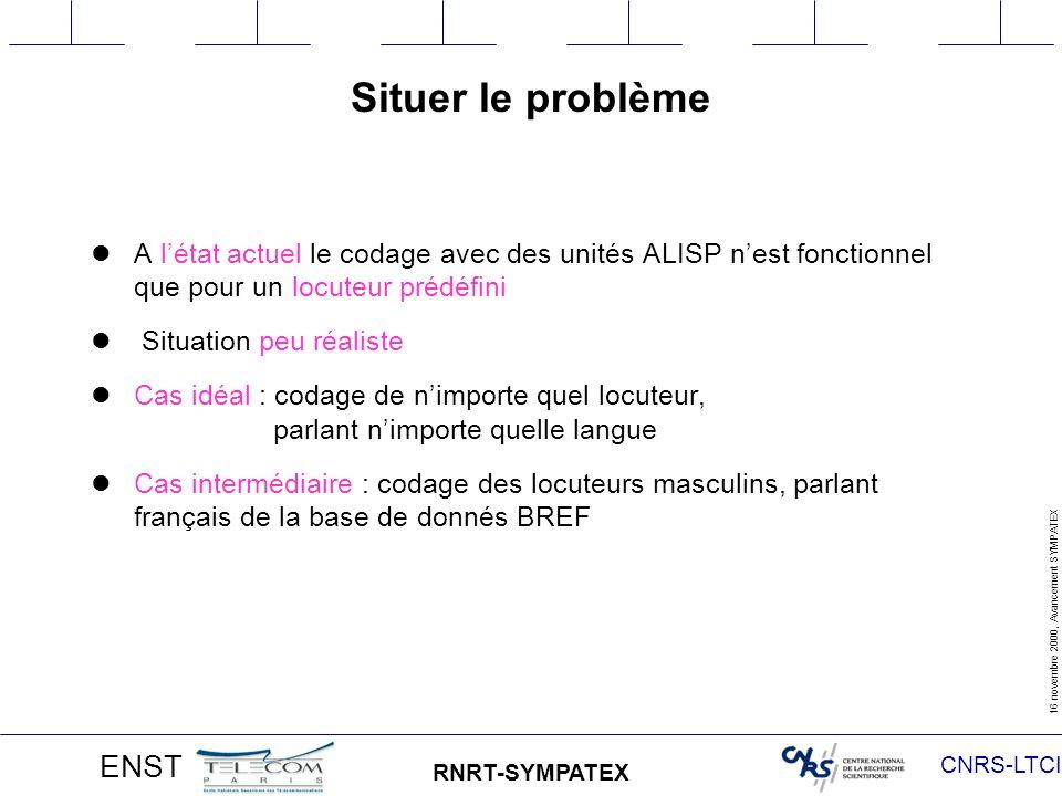 CNRS-LTCI 16 novembre 2000, Avancement SYMPATEX ENST RNRT-SYMPATEX Comment réaliser le passage dépendant => indépendant au locuteur Cas locuteur unique L : données parole ( env.