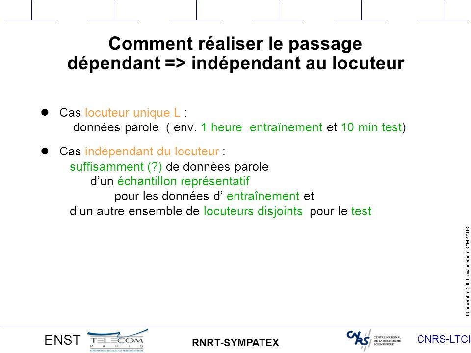 CNRS-LTCI 16 novembre 2000, Avancement SYMPATEX ENST RNRT-SYMPATEX Base de données BREF et ses caractéristiques Caractéristiques principales : * corpus français * composé de textes lus, extraits du journal « Le Monde » * 120 locuteurs, avec en moyenne 40-70 min de parole par loc.