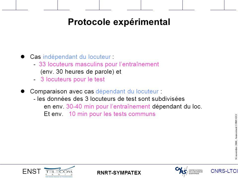 CNRS-LTCI 16 novembre 2000, Avancement SYMPATEX ENST RNRT-SYMPATEX Rappel des étapes principales de codage Phase dentraînement : * Acquisition automatique des unités ALISP * Entraînement dun reconnaisseur HMM pour ces unités * Sélection des représentants des HMMs pour la synthèse Phase de codage - décodage : * Reconnaissance des unités ALISP * Sélection du meilleur représentant par unité * Transmission des indices * Synthèse