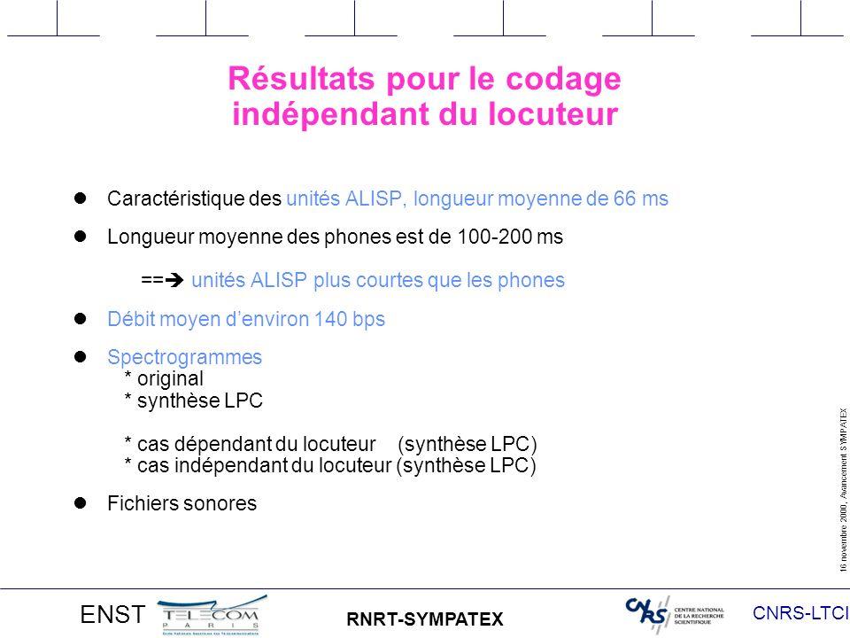 CNRS-LTCI 16 novembre 2000, Avancement SYMPATEX ENST RNRT-SYMPATEX Résultats pour le codage indépendant du locuteur Caractéristique des unités ALISP, longueur moyenne de 66 ms Longueur moyenne des phones est de 100-200 ms == unités ALISP plus courtes que les phones Débit moyen denviron 140 bps Spectrogrammes * original * synthèse LPC * cas dépendant du locuteur (synthèse LPC) * cas indépendant du locuteur (synthèse LPC) Fichiers sonores