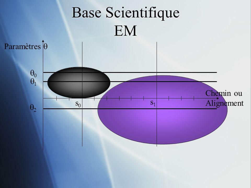 Base Scientifique EM Paramètres Chemin ou Alignement s s