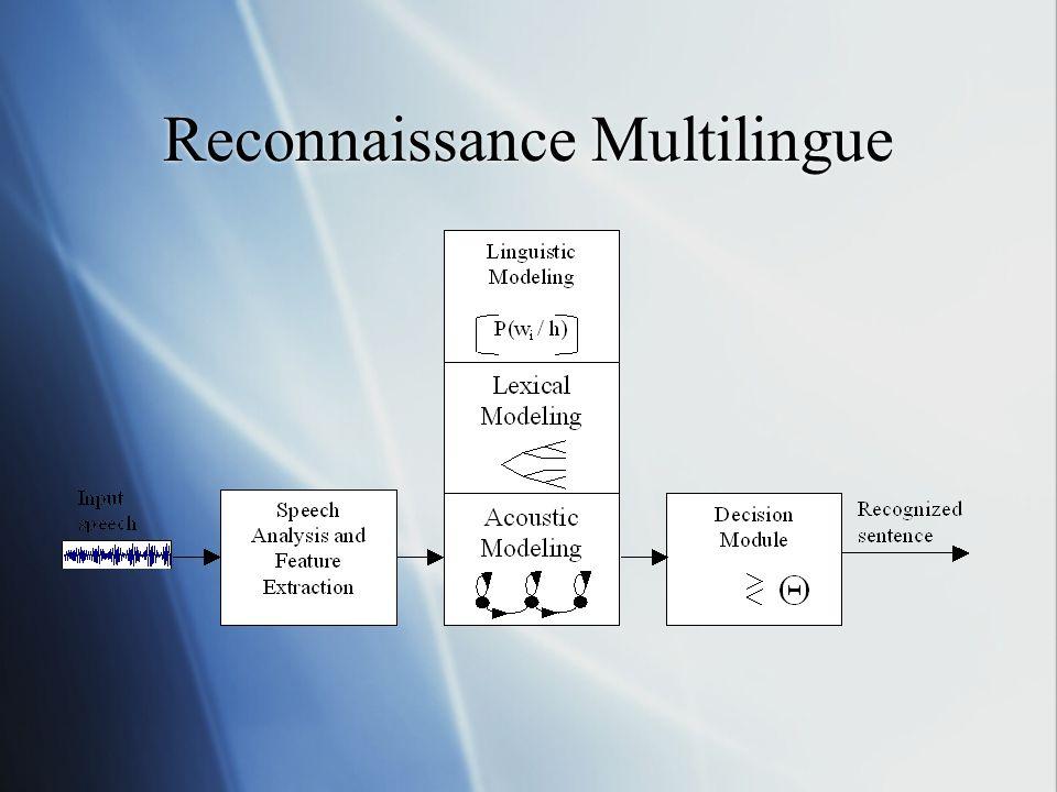 Reconnaissance Multilingue