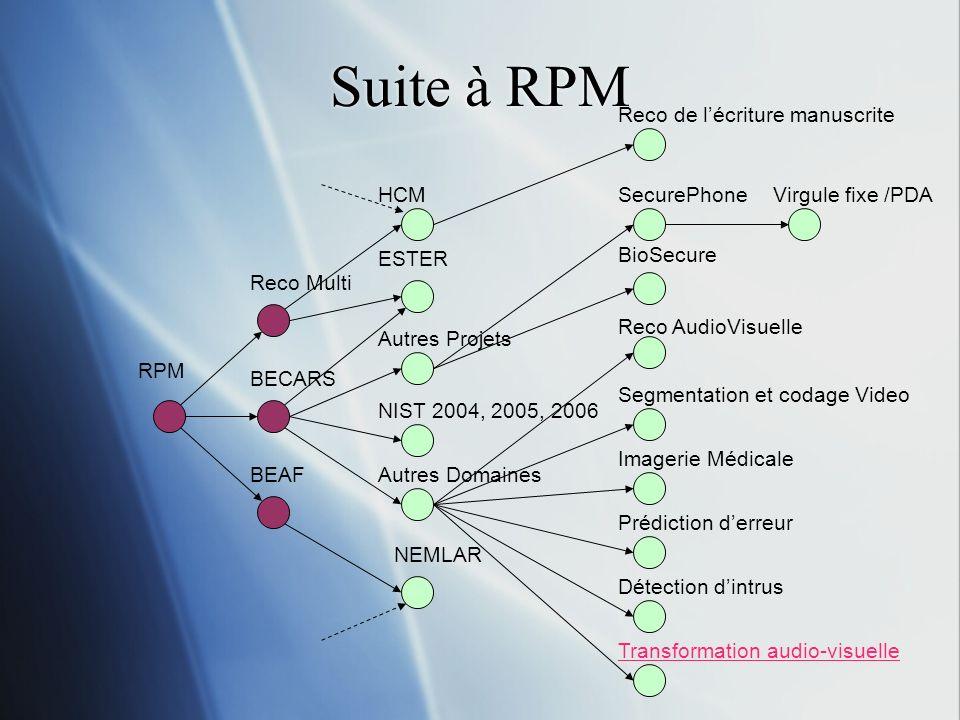 Suite à RPM RPM BEAF BECARS Reco Multi NEMLAR NIST 2004, 2005, 2006 Autres Domaines Autres Projets HCM ESTER SecurePhone BioSecure Reco AudioVisuelle