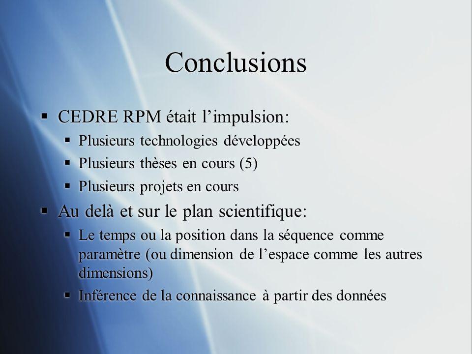Conclusions CEDRE RPM était limpulsion: Plusieurs technologies développées Plusieurs thèses en cours (5) Plusieurs projets en cours Au delà et sur le