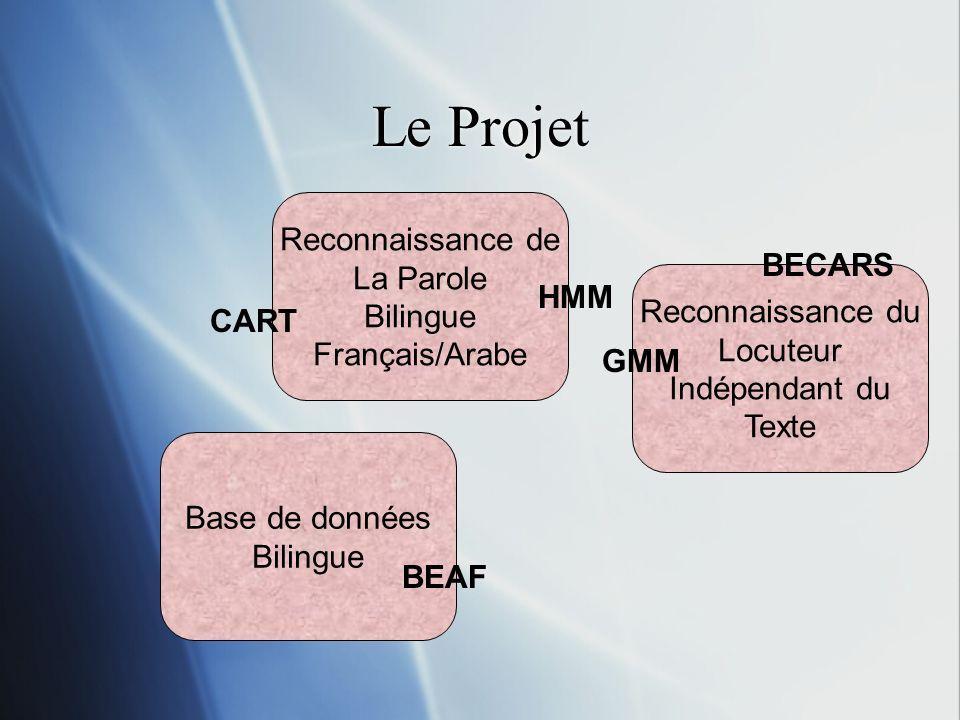 Le Projet Base de données Bilingue Reconnaissance de La Parole Bilingue Français/Arabe HMM CART Reconnaissance du Locuteur Indépendant du Texte GMM BE