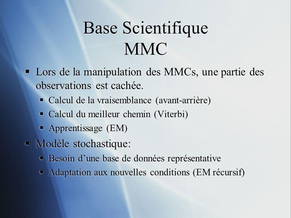 Base Scientifique MMC Lors de la manipulation des MMCs, une partie des observations est cachée. Calcul de la vraisemblance (avant-arrière) Calcul du m