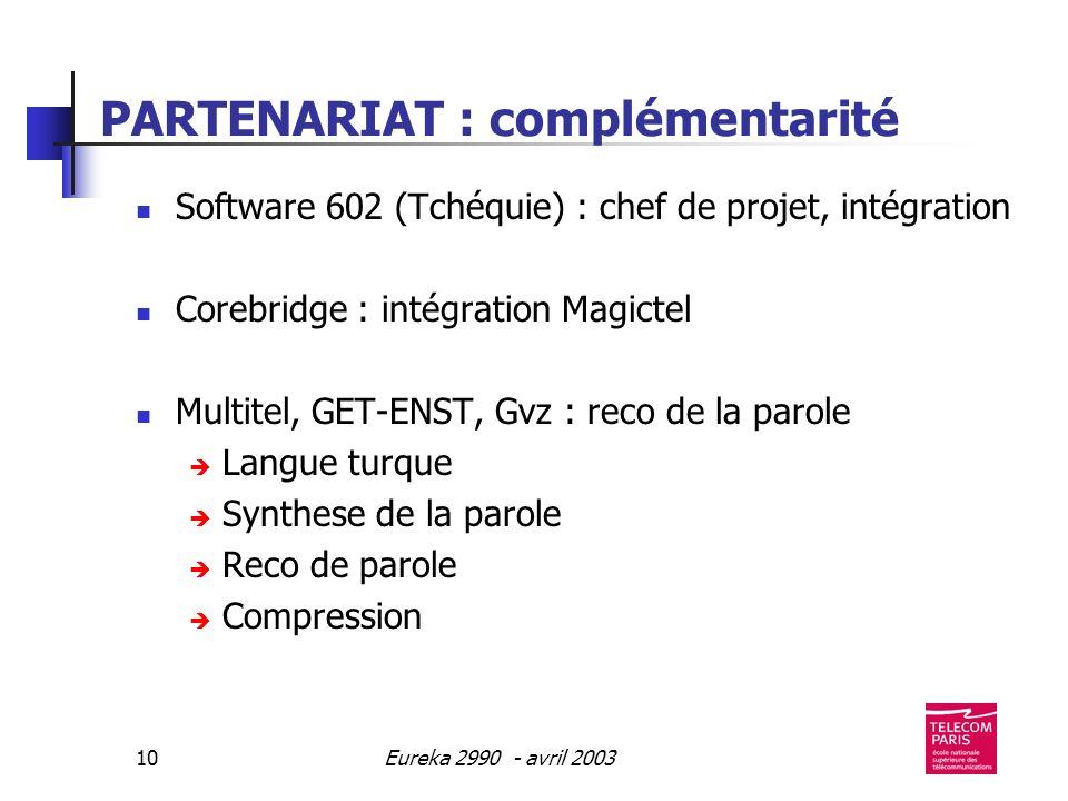 Eureka 2990 - avril 200310 PARTENARIAT : complémentarité Software 602 (Tchéquie) : chef de projet, intégration Corebridge : intégration Magictel Multitel, GET-ENST, Gvz : reco de la parole Langue turque Synthese de la parole Reco de parole Compression