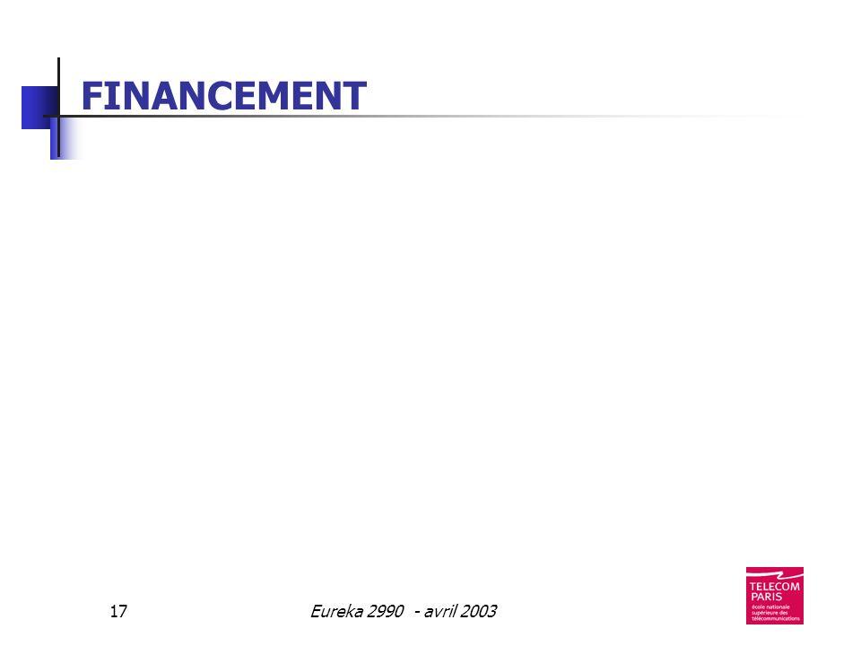 Eureka 2990 - avril 200317 FINANCEMENT