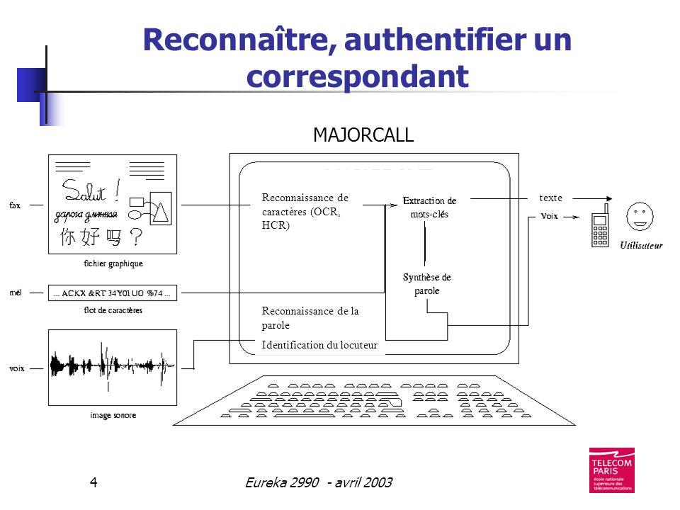Eureka 2990 - avril 20034 Reconnaître, authentifier un correspondant MAJORCALL Reconnaissance de la parole Identification du locuteur Reconnaissance de caractères (OCR, HCR) texte