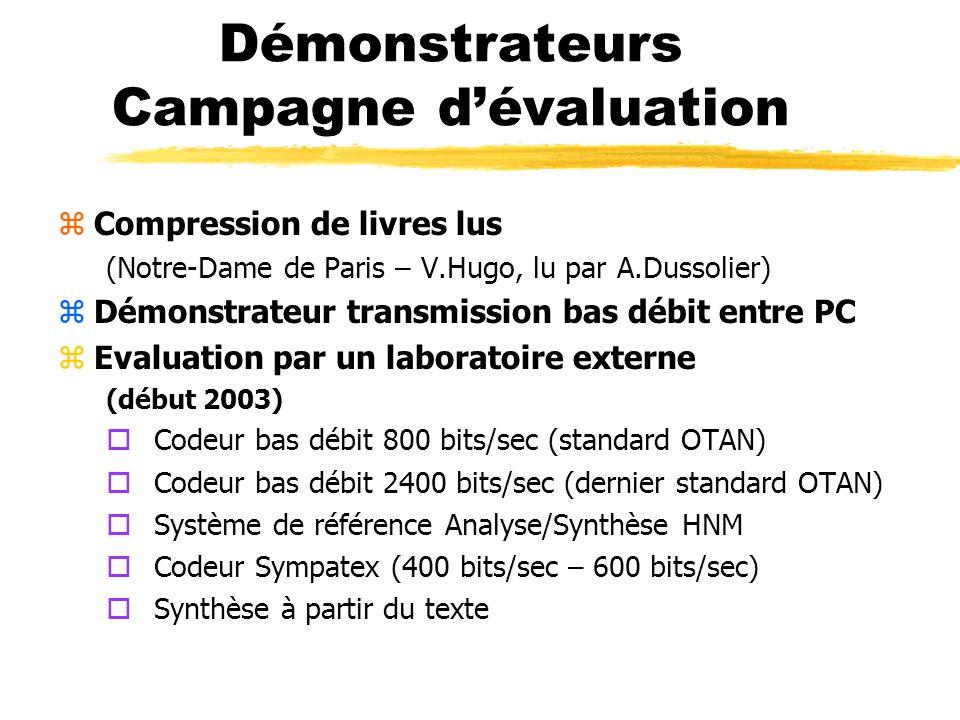 Démonstrateurs Campagne dévaluation zCompression de livres lus (Notre-Dame de Paris – V.Hugo, lu par A.Dussolier) zDémonstrateur transmission bas débit entre PC zEvaluation par un laboratoire externe (début 2003) oCodeur bas débit 800 bits/sec (standard OTAN) oCodeur bas débit 2400 bits/sec (dernier standard OTAN) oSystème de référence Analyse/Synthèse HNM oCodeur Sympatex (400 bits/sec – 600 bits/sec) oSynthèse à partir du texte