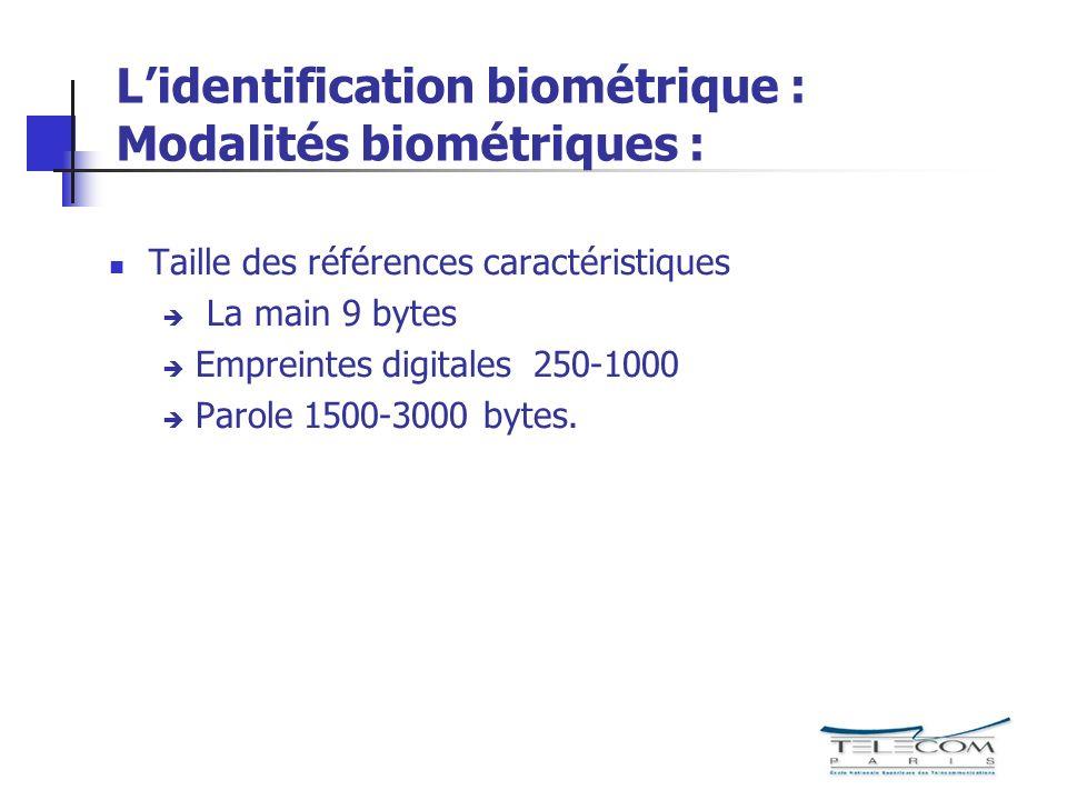 Taille des références caractéristiques La main 9 bytes Empreintes digitales 250-1000 Parole 1500-3000 bytes.