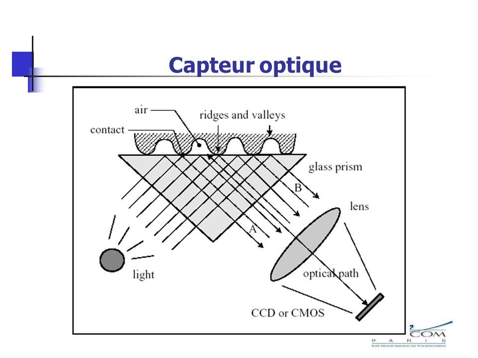 Capteur optique