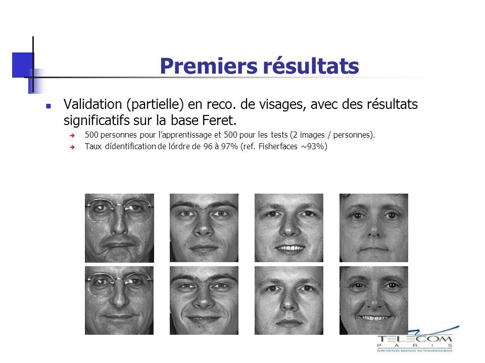 Premiers résultats Validation (partielle) en reco. de visages, avec des résultats significatifs sur la base Feret. 500 personnes pour lapprentissage e