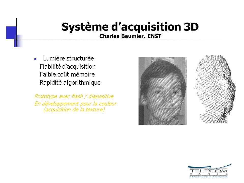 Système dacquisition 3D Charles Beumier, ENST Lumière structurée Fiabilité dacquisition Faible coût mémoire Rapidité algorithmique Prototype avec flas