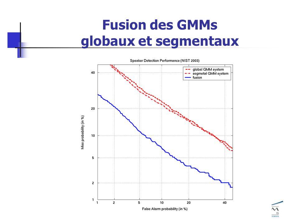 Fusion des GMMs globaux et segmentaux