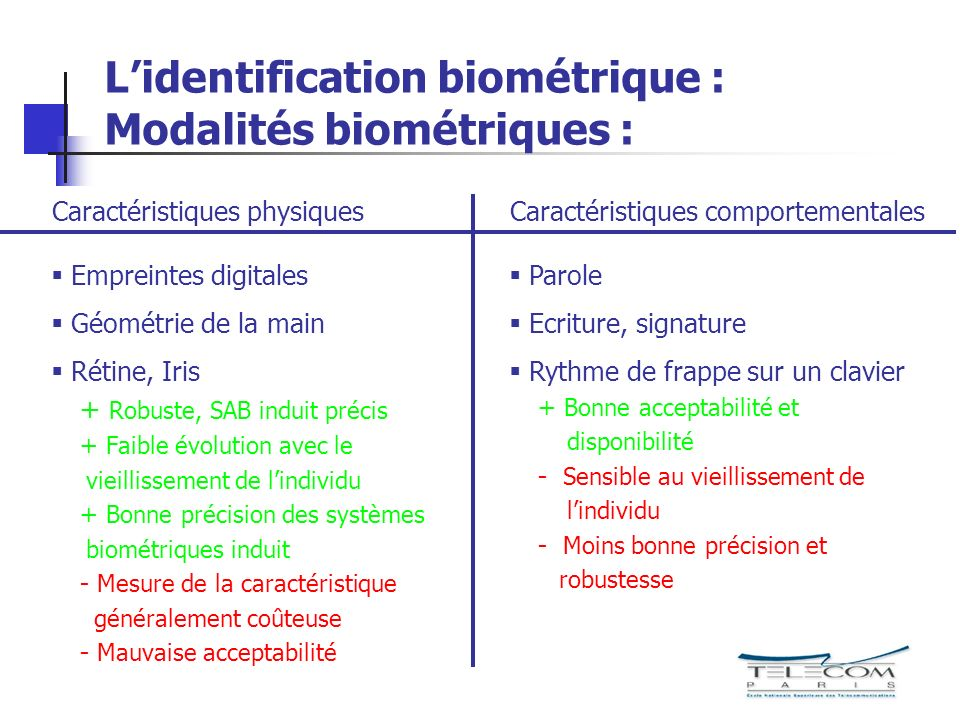 1.Acquisition of biometric signals for each modality 2.Scores are computed for each modality 3.Fusion of scores and decision Insecure Network Distant server: 1.Access to private data 2.Secured transactions An illustration