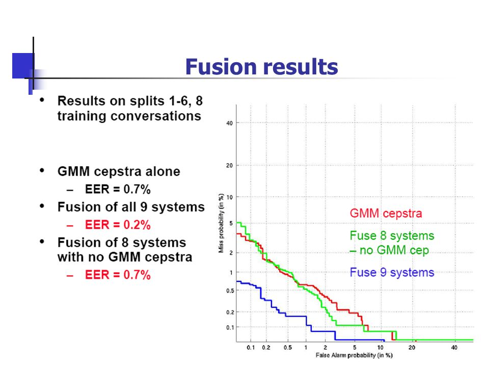 Fusion results