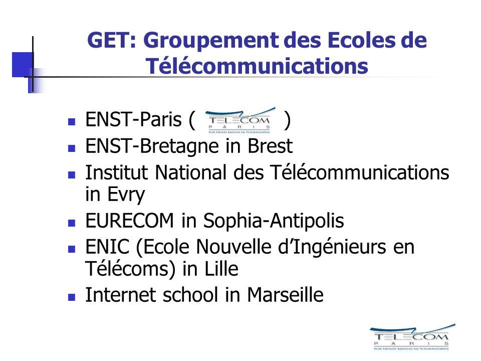 ENST-Paris ( ) ENST-Bretagne in Brest Institut National des Télécommunications in Evry EURECOM in Sophia-Antipolis ENIC (Ecole Nouvelle dIngénieurs en