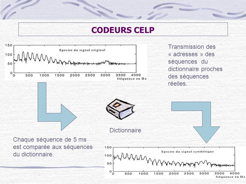 CODEURS CELP Dictionnaire Chaque séquence de 5 ms est comparée aux séquences du dictionnaire. Transmission des « adresses » des séquences du dictionna
