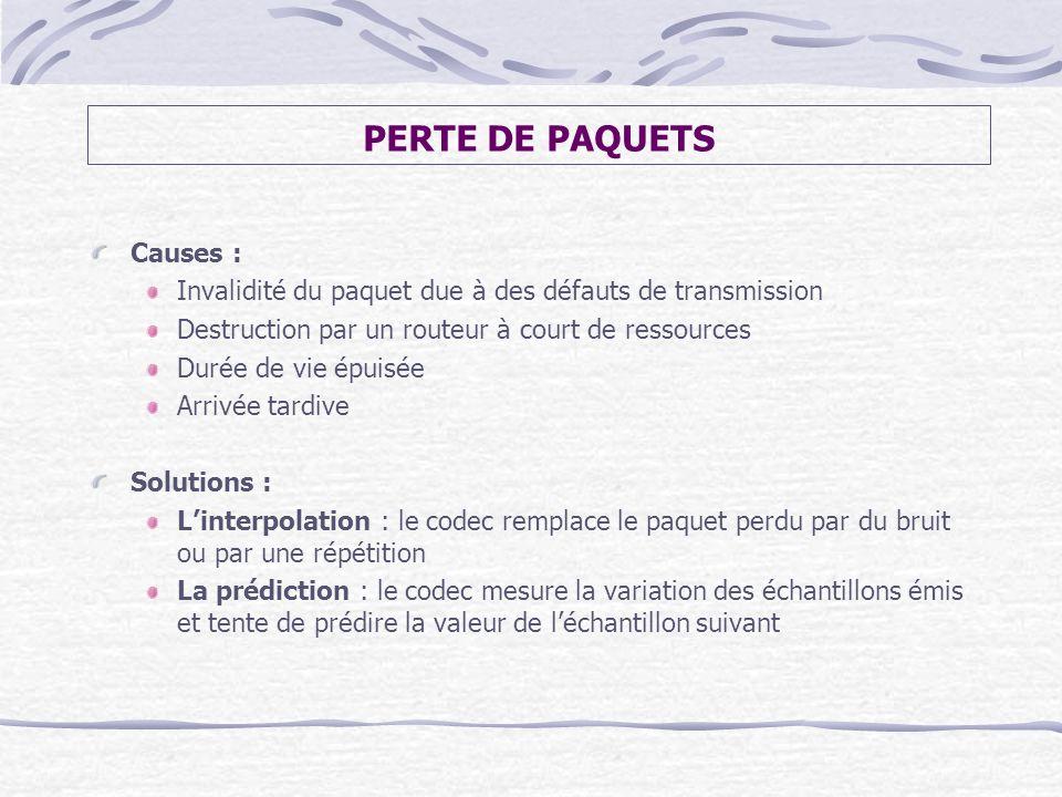 PERTE DE PAQUETS Causes : Invalidité du paquet due à des défauts de transmission Destruction par un routeur à court de ressources Durée de vie épuisée