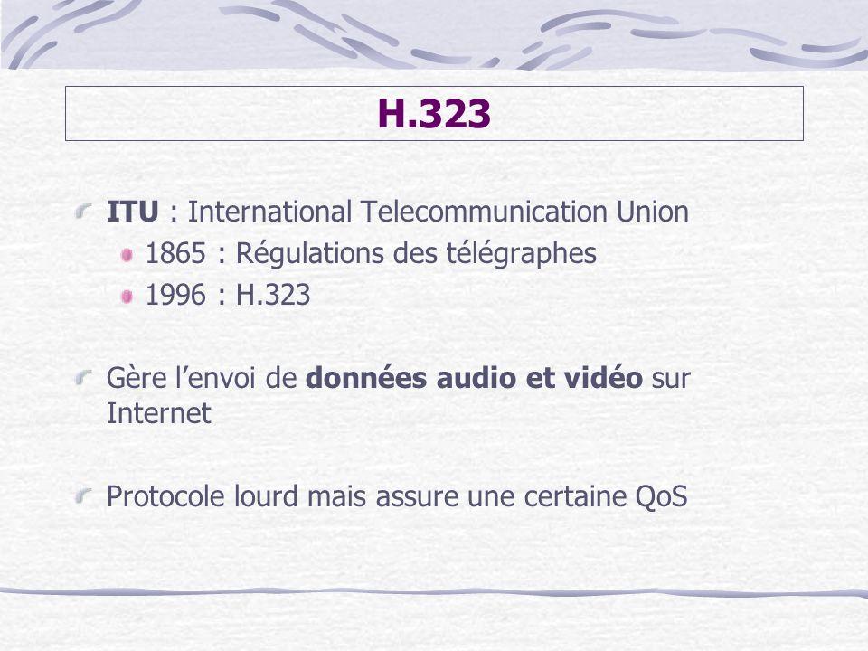 H.323 ITU : International Telecommunication Union 1865 : Régulations des télégraphes 1996 : H.323 Gère lenvoi de données audio et vidéo sur Internet P