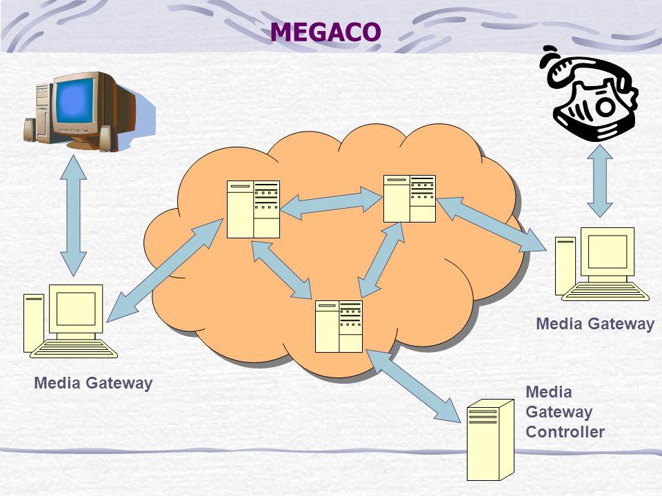 MEGACO Media Gateway Controller Media Gateway