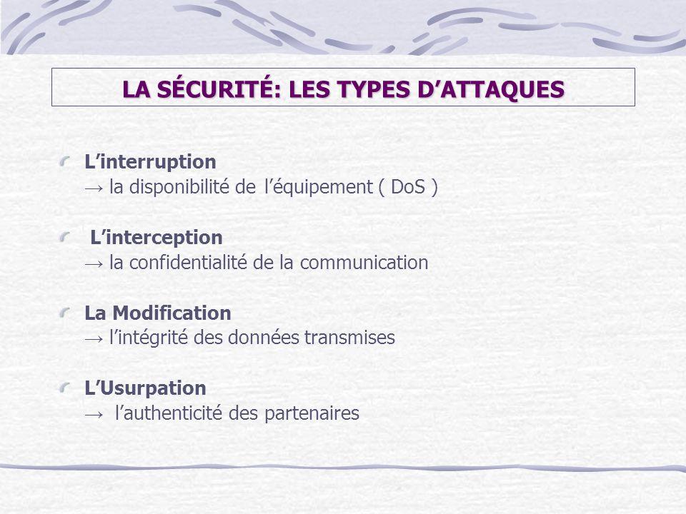 LA SÉCURITÉ: LES TYPES DATTAQUES Linterruption la disponibilité de léquipement ( DoS ) Linterception la confidentialité de la communication La Modific