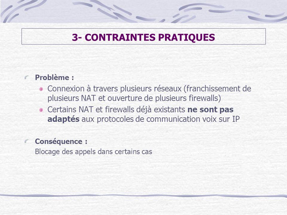 3- CONTRAINTES PRATIQUES Problème : Connexion à travers plusieurs réseaux (franchissement de plusieurs NAT et ouverture de plusieurs firewalls) Certai