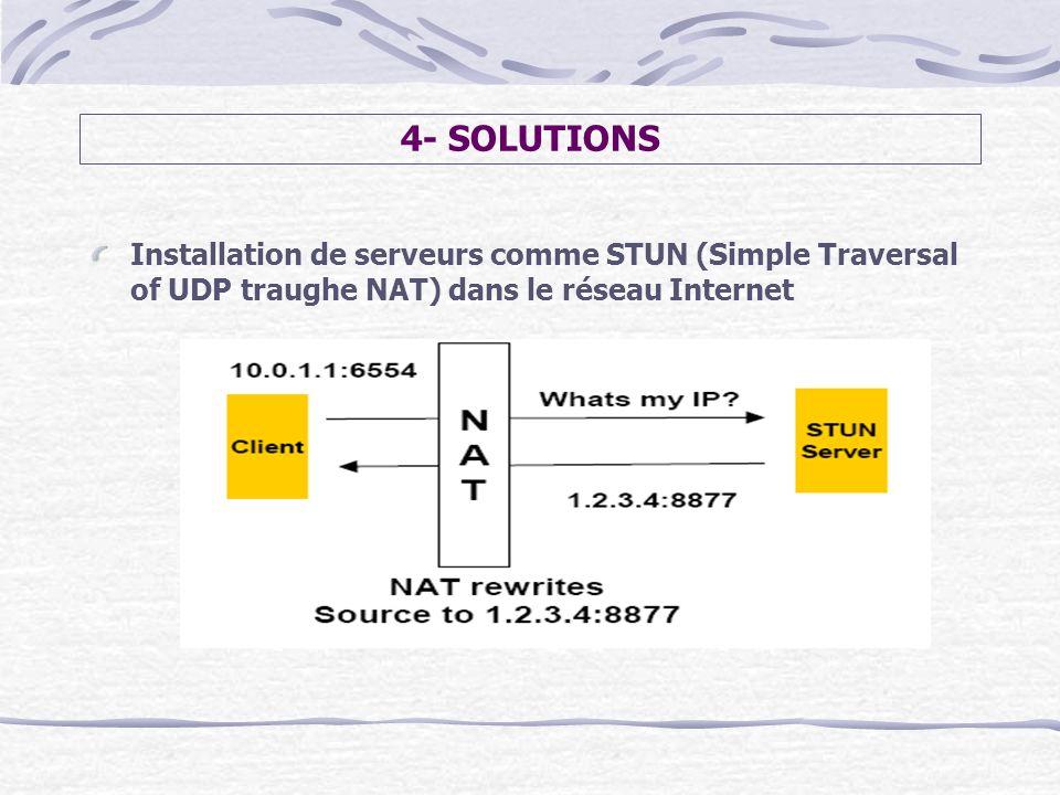 4- SOLUTIONS Installation de serveurs comme STUN (Simple Traversal of UDP traughe NAT) dans le réseau Internet