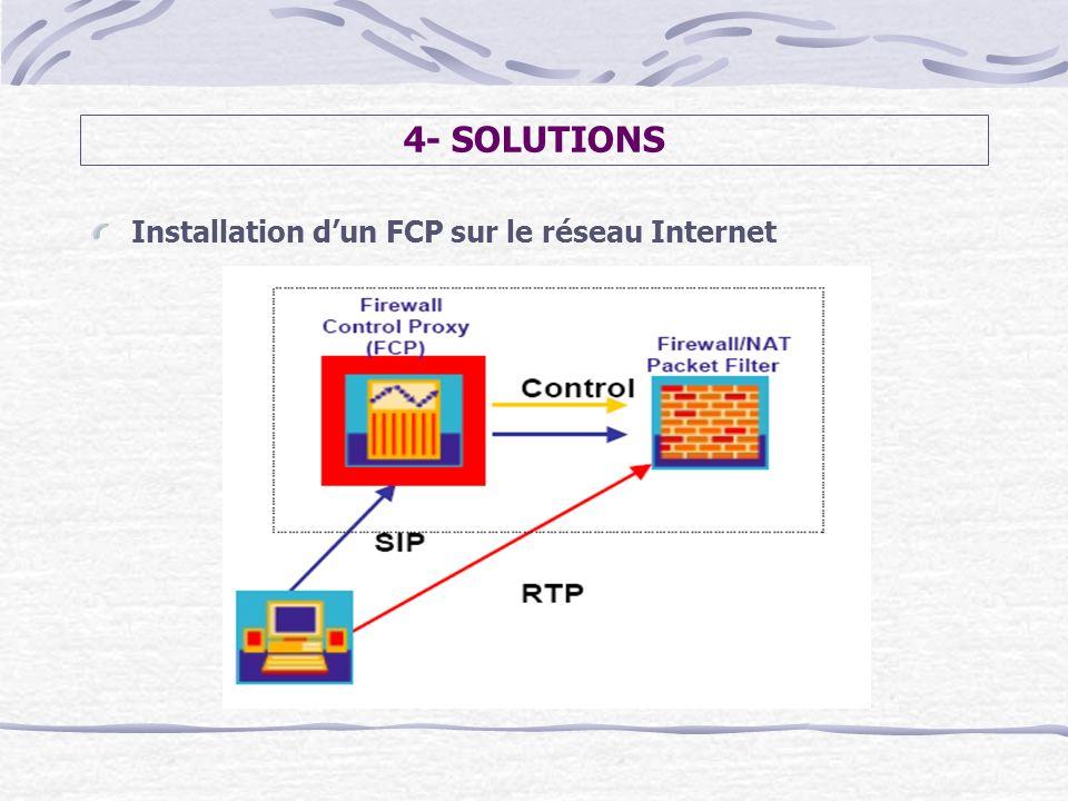 Installation dun FCP sur le réseau Internet 4- SOLUTIONS