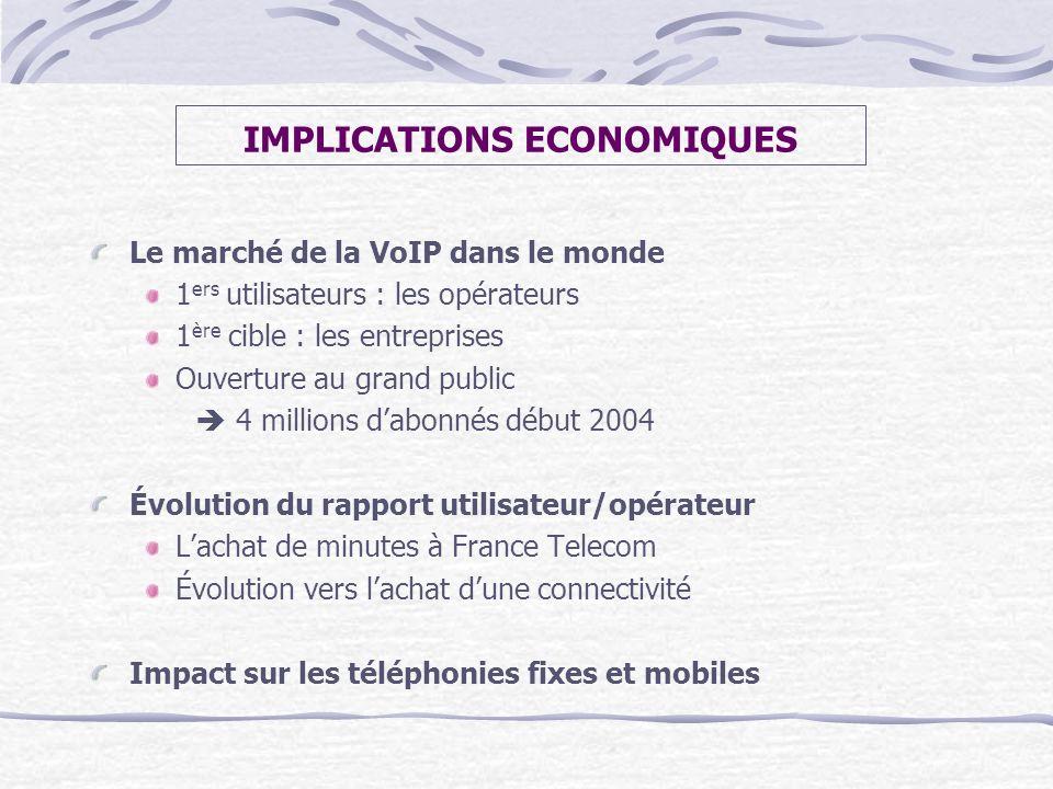 IMPLICATIONS ECONOMIQUES Le marché de la VoIP dans le monde 1 ers utilisateurs : les opérateurs 1 ère cible : les entreprises Ouverture au grand publi