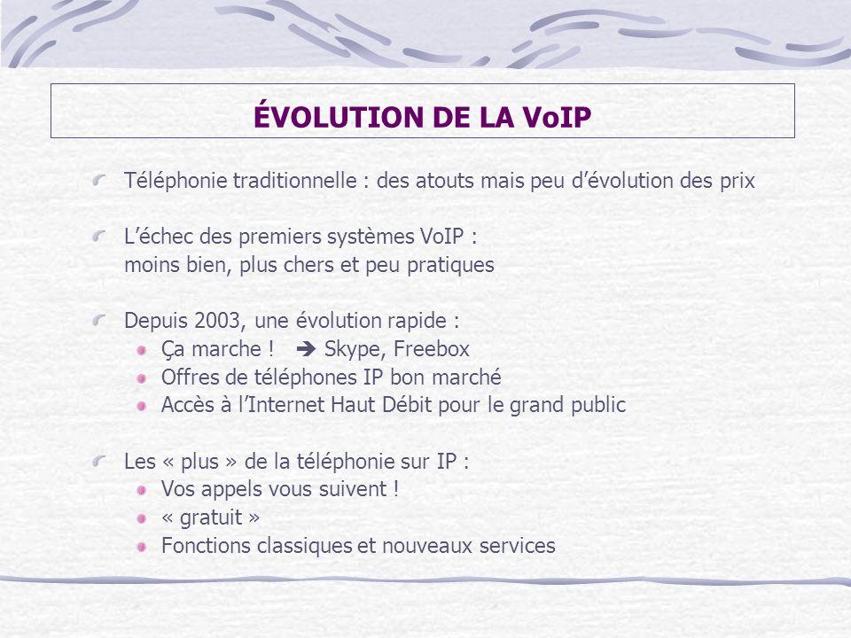 SIP Session Initiation Protocol IETF : Internet Engineering Task Force 1986 : Communauté internationale ouverte 1999 : RFC 2543 Structure légère, facile à implémenter