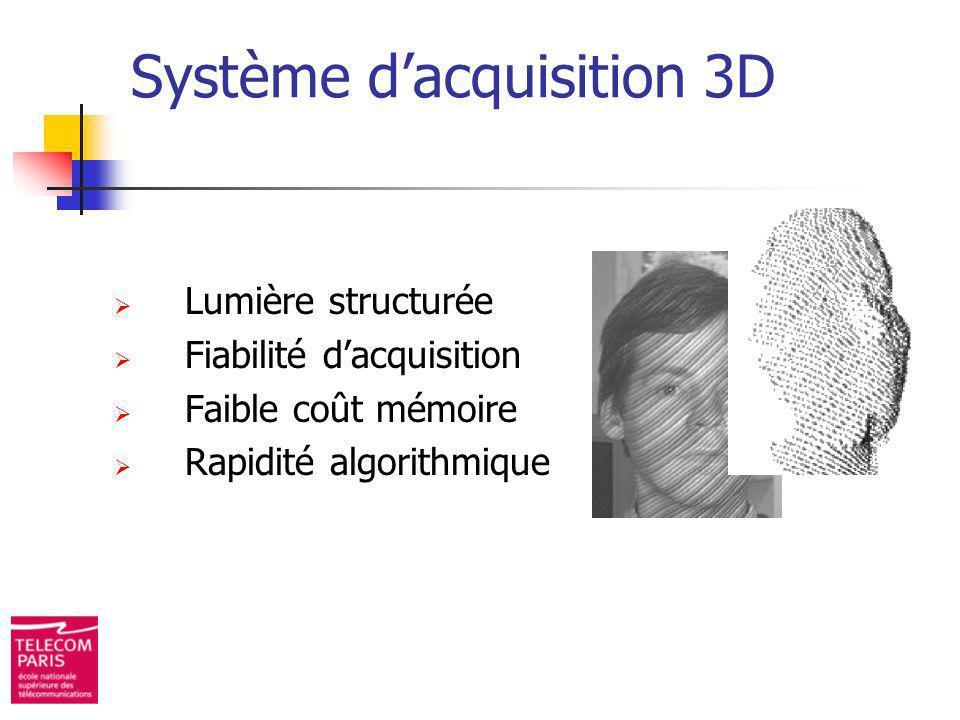 Système dacquisition 3D Lumière structurée Fiabilité dacquisition Faible coût mémoire Rapidité algorithmique