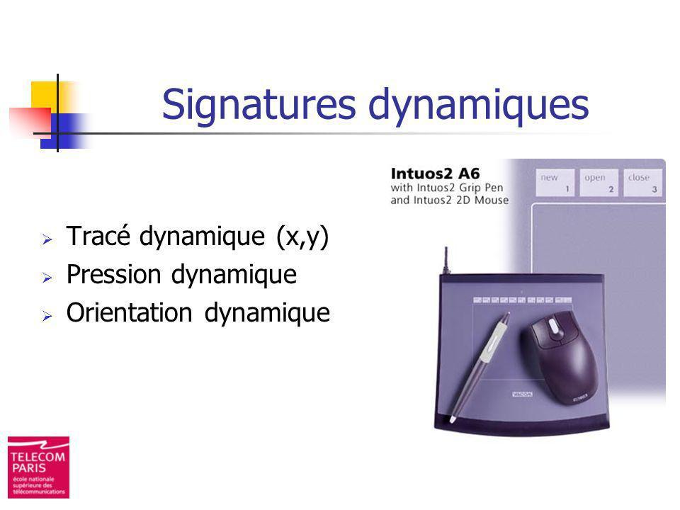 Signatures dynamiques Tracé dynamique (x,y) Pression dynamique Orientation dynamique
