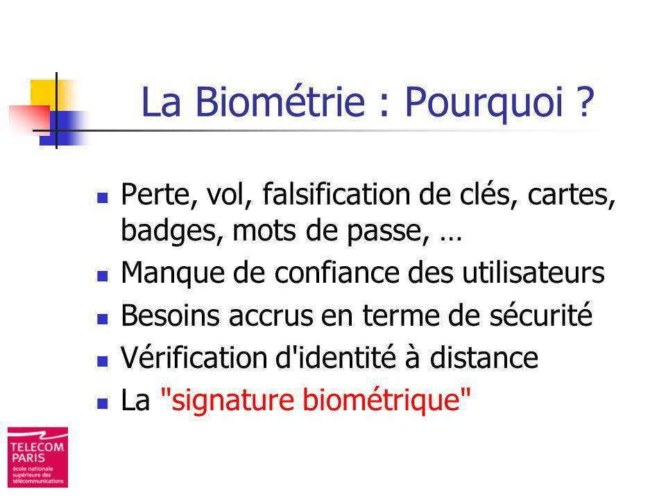 La Biométrie : Pourquoi ? Perte, vol, falsification de clés, cartes, badges, mots de passe, … Manque de confiance des utilisateurs Besoins accrus en t