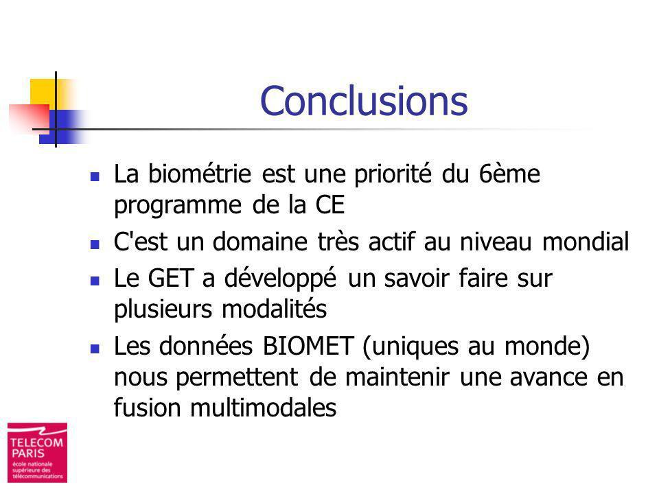 Conclusions La biométrie est une priorité du 6ème programme de la CE C'est un domaine très actif au niveau mondial Le GET a développé un savoir faire