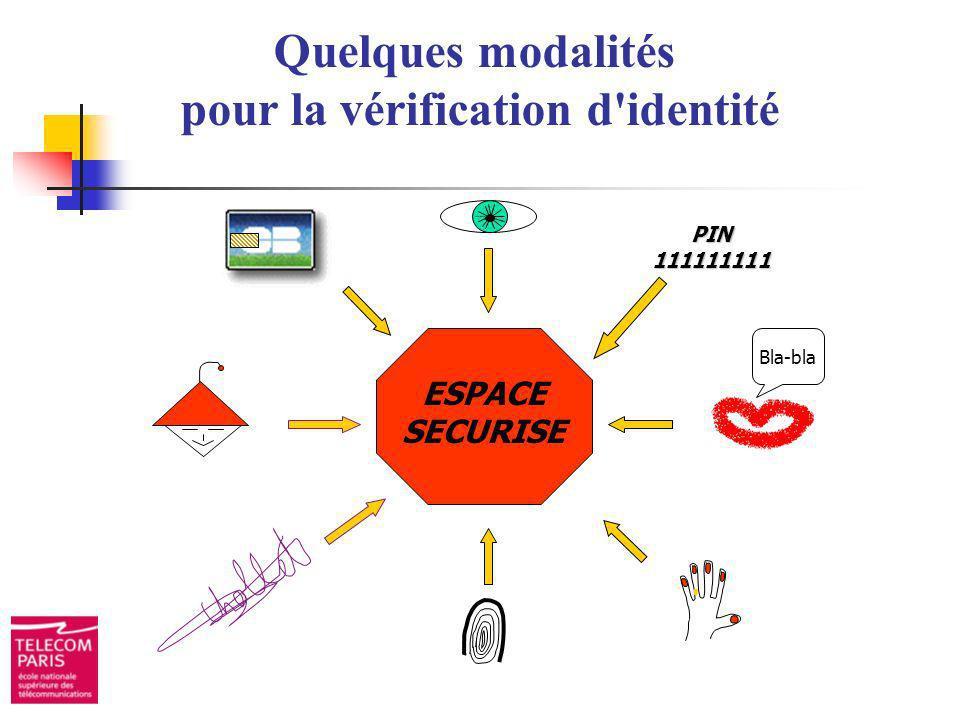 Quelques modalités pour la vérification d'identité Bla-bla ESPACE SECURISE PIN 111111111