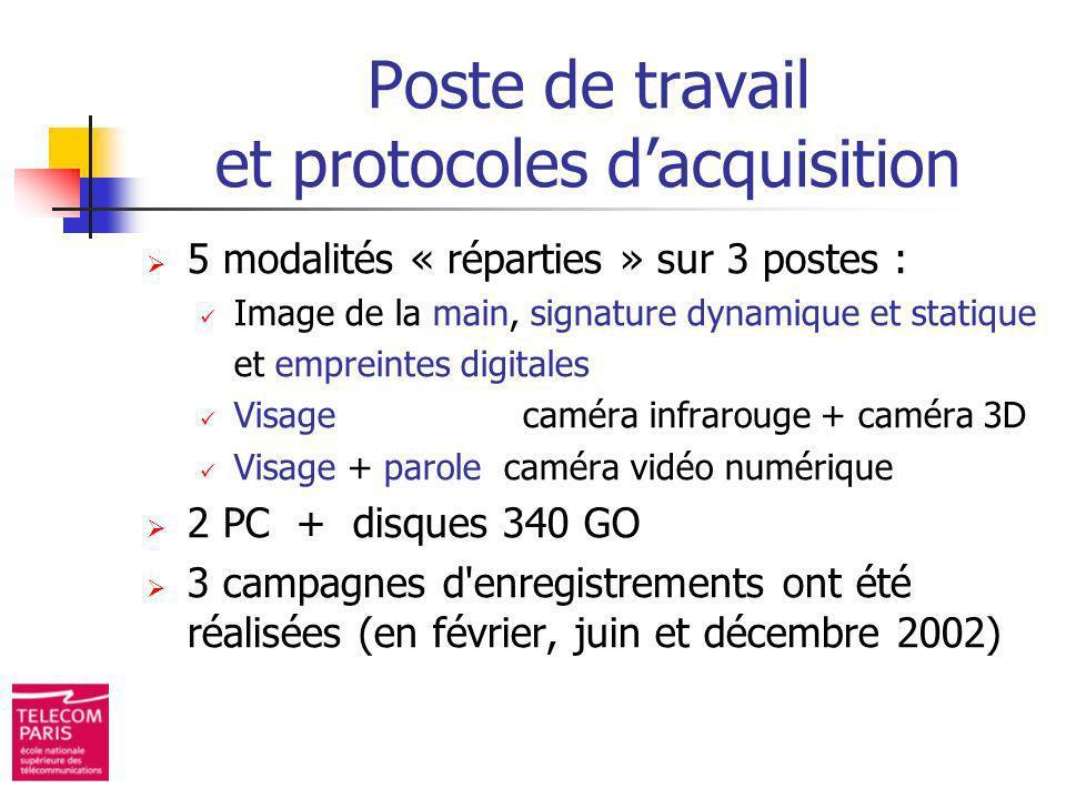Poste de travail et protocoles dacquisition 5 modalités « réparties » sur 3 postes : Image de la main, signature dynamique et statique et empreintes d
