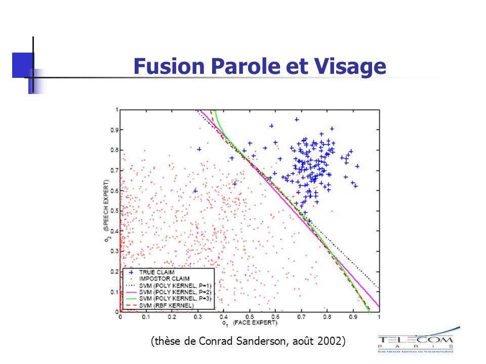 Fusion Parole et Visage (thèse de Conrad Sanderson, août 2002)