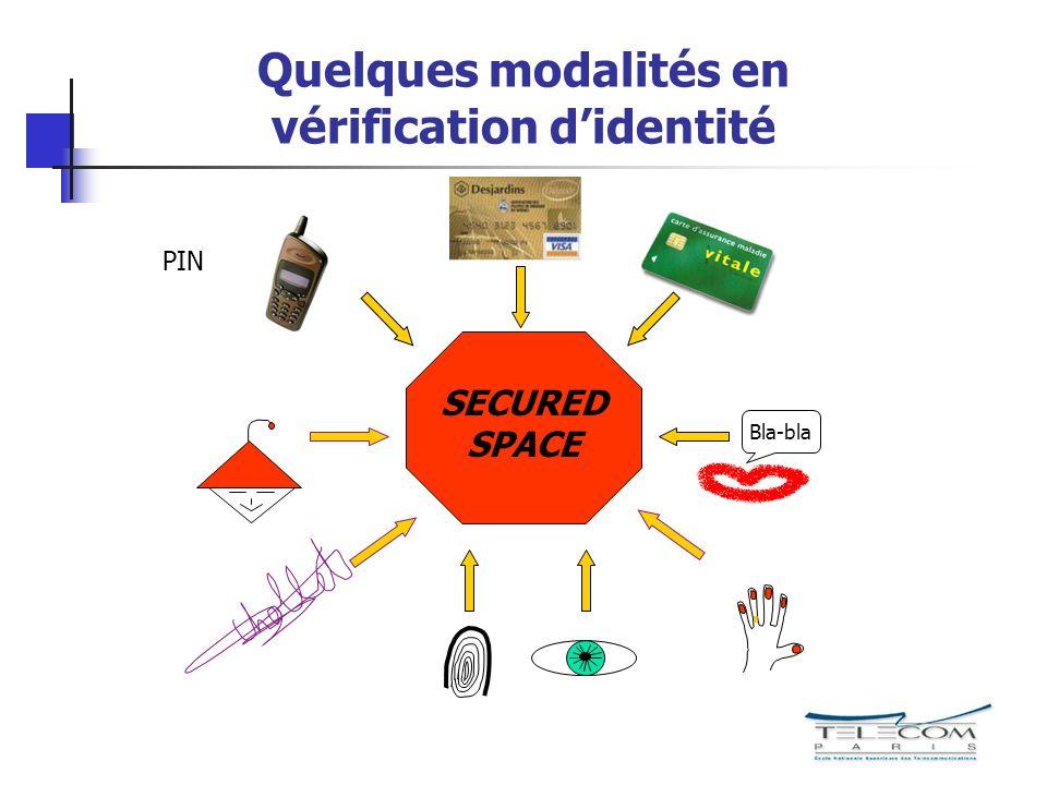 Quelques modalités en vérification didentité Bla-bla SECURED SPACE PIN