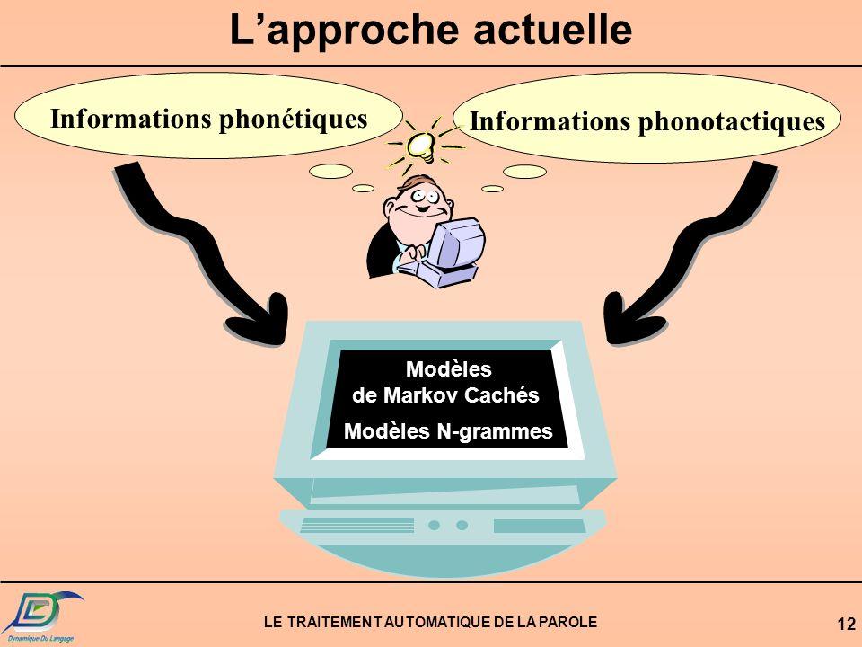 LE TRAITEMENT AUTOMATIQUE DE LA PAROLE 11 Morphologiques Syntaxiques Sémantiques Comment identifier une langue ? Quelles informations ? –Phonétiques –