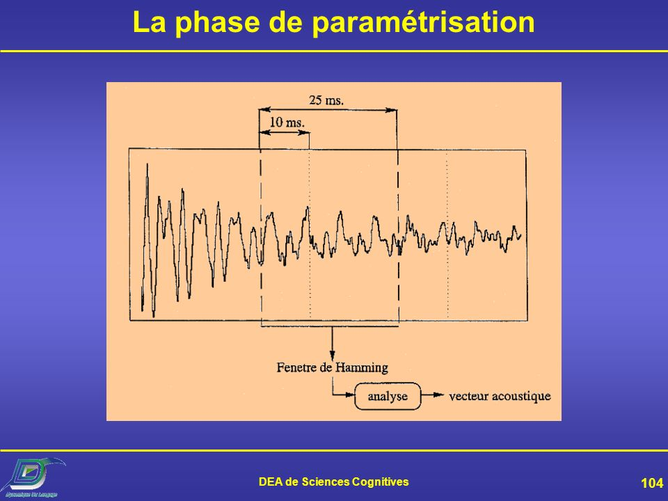 DEA de Sciences Cognitives 104 La phase de paramétrisation