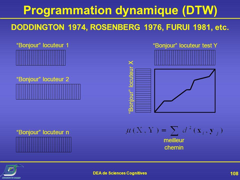 DEA de Sciences Cognitives 107 Les précurseurs PRUZANSKY 1963 Mesure de corrélation entre spectres à long terme ATAL 1968 Utilisation de contours pros