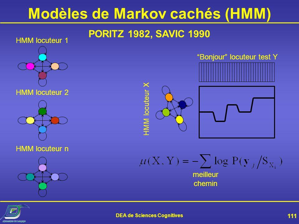 DEA de Sciences Cognitives 110 Modèles de Markov cachés (HMM) meilleur chemin Bonjour locuteur 1 Bonjour locuteur 2 Bonjour locuteur n Bonjour locuteu