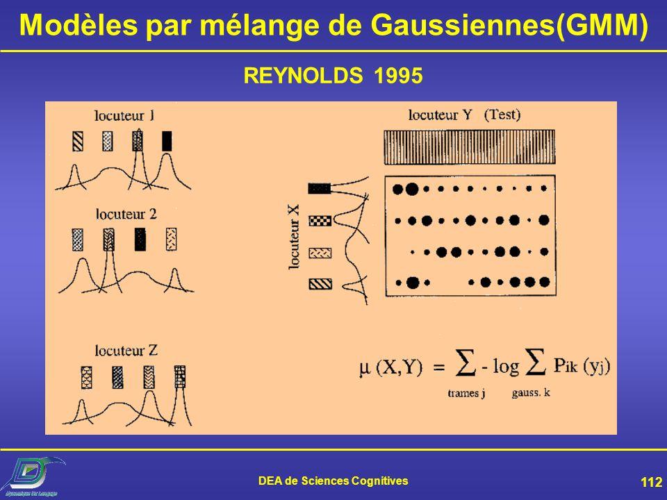 DEA de Sciences Cognitives 111 Modèles de Markov cachés (HMM) meilleur chemin HMM locuteur 1 HMM locuteur 2 HMM locuteur n Bonjour locuteur test Y HMM