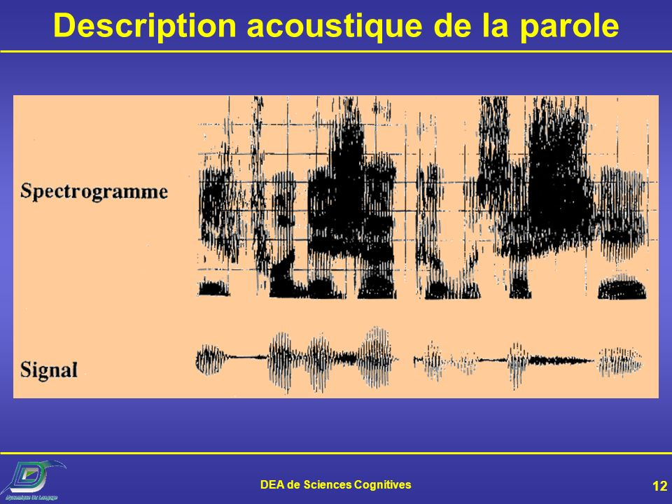 DEA de Sciences Cognitives 12 Description acoustique de la parole