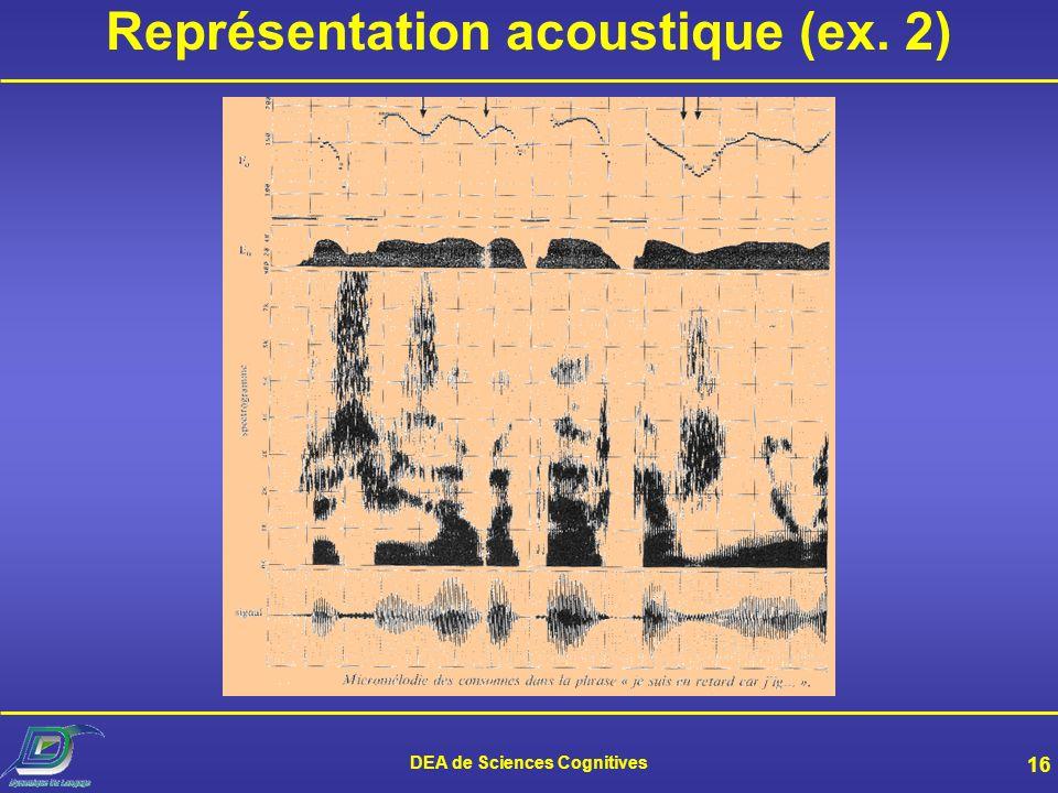 DEA de Sciences Cognitives 15 Représentation acoustique (ex. 1)
