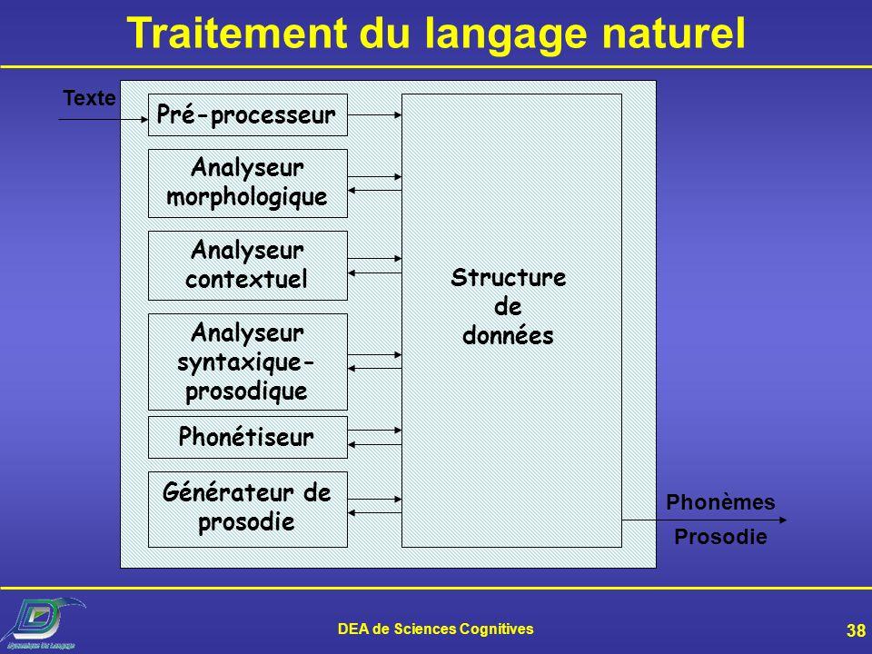 DEA de Sciences Cognitives 37 Structure dun système de synthèse SYNTHESE DE LA PAROLE A PARTIR DU TEXTE TRAITEMENT DU LANGAGE NATUREL Formalismes ling